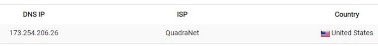 FastestVPN - No DNSLeaks