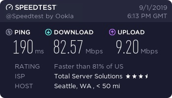 Ivacy Speed Test - US