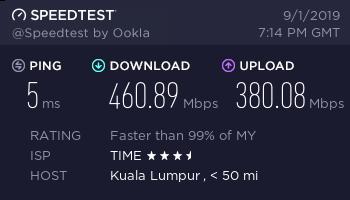 Ivacy No VPN Speed Test