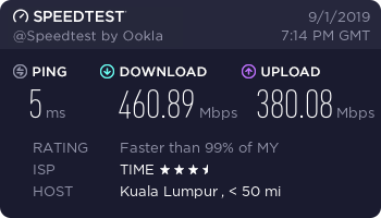 Ivacy No VPN Speed Test