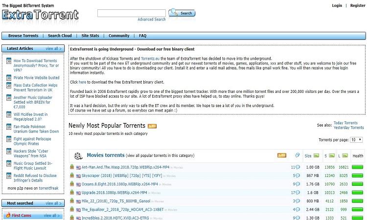 Extratorrent Alternatives 7 Best Working Torrent Sites