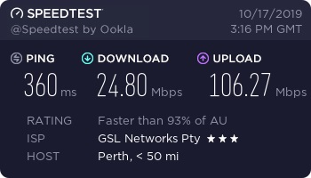 ProtonVPN Australia Speed Test