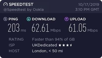 ProtonVPN EU Speed Test