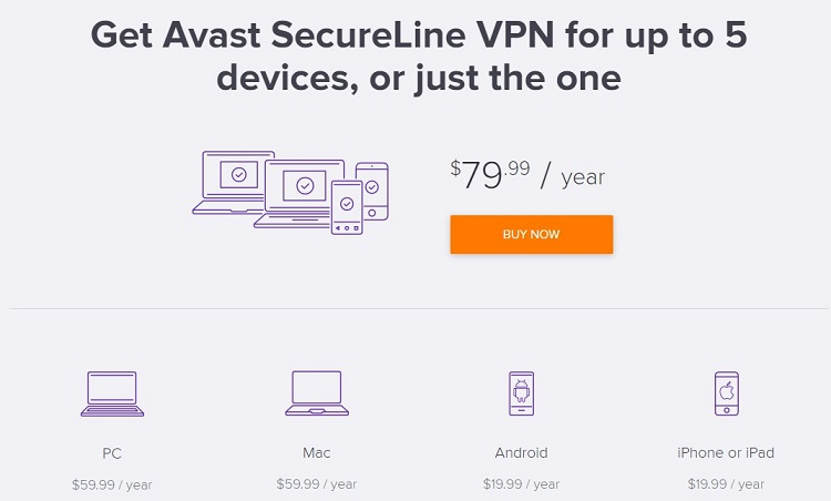 Avast VPN Review Pricing